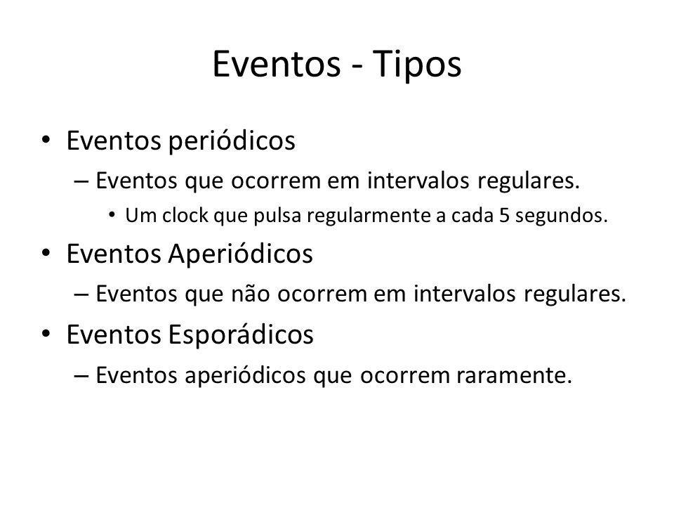 Eventos - Tipos Eventos periódicos Eventos Aperiódicos