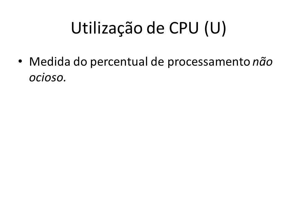Utilização de CPU (U) Medida do percentual de processamento não ocioso.