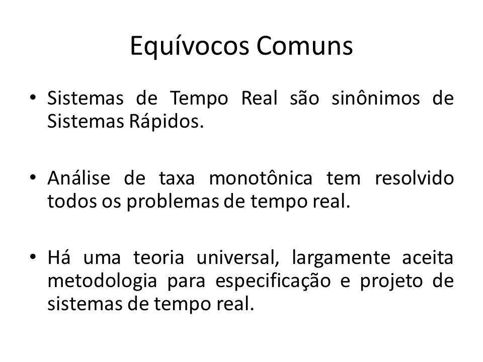 Equívocos Comuns Sistemas de Tempo Real são sinônimos de Sistemas Rápidos.