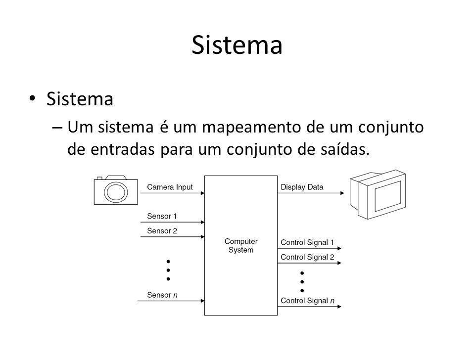 Sistema Sistema Um sistema é um mapeamento de um conjunto de entradas para um conjunto de saídas.