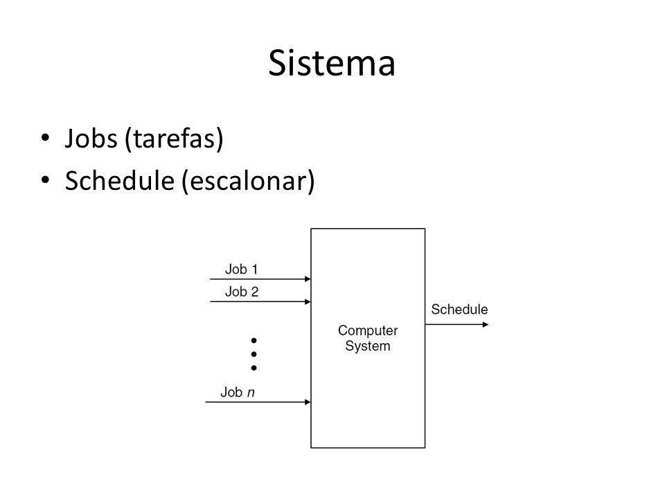 Sistema Jobs (tarefas) Schedule (escalonar)