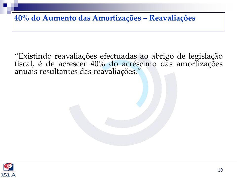 40% do Aumento das Amortizações – Reavaliações