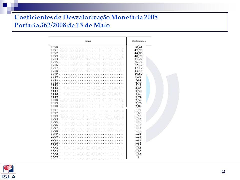 Coeficientes de Desvalorização Monetária 2008