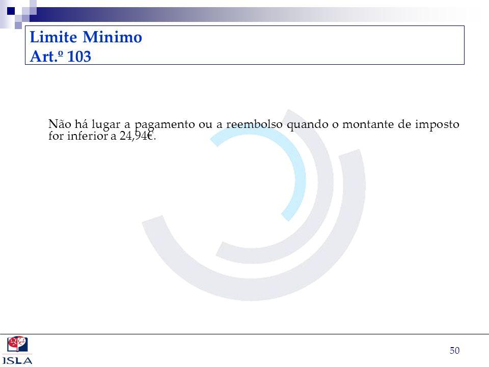 Limite Minimo Art.º 103.