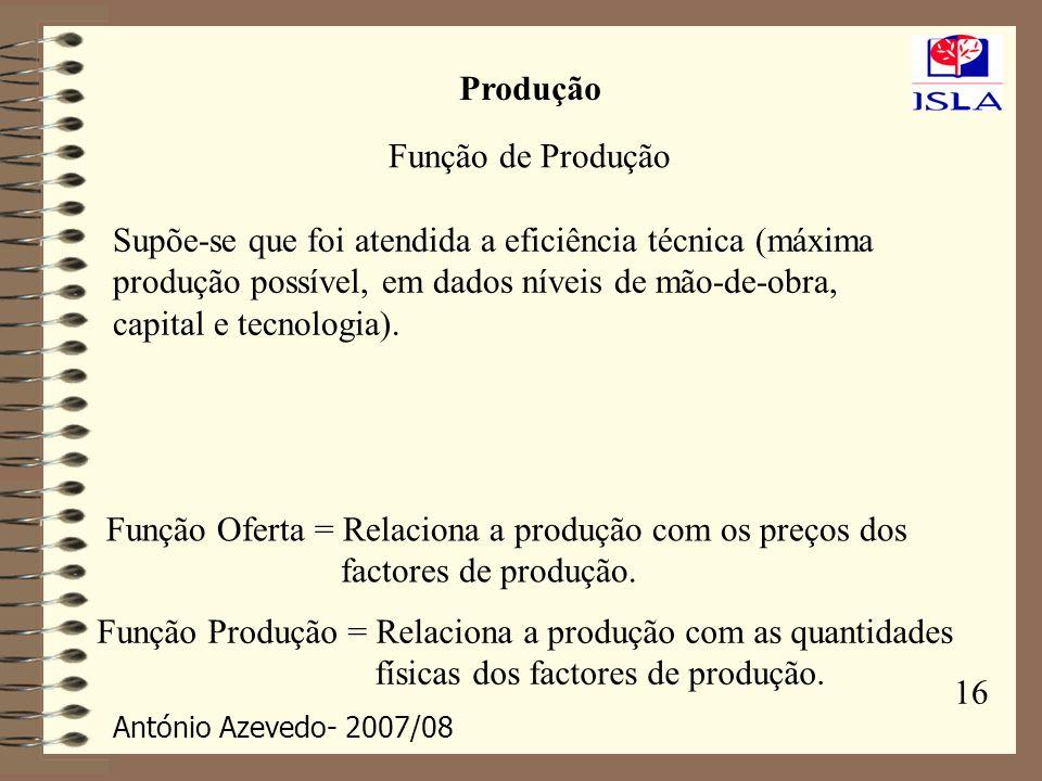 Produção Função de Produção. Supõe-se que foi atendida a eficiência técnica (máxima. produção possível, em dados níveis de mão-de-obra,