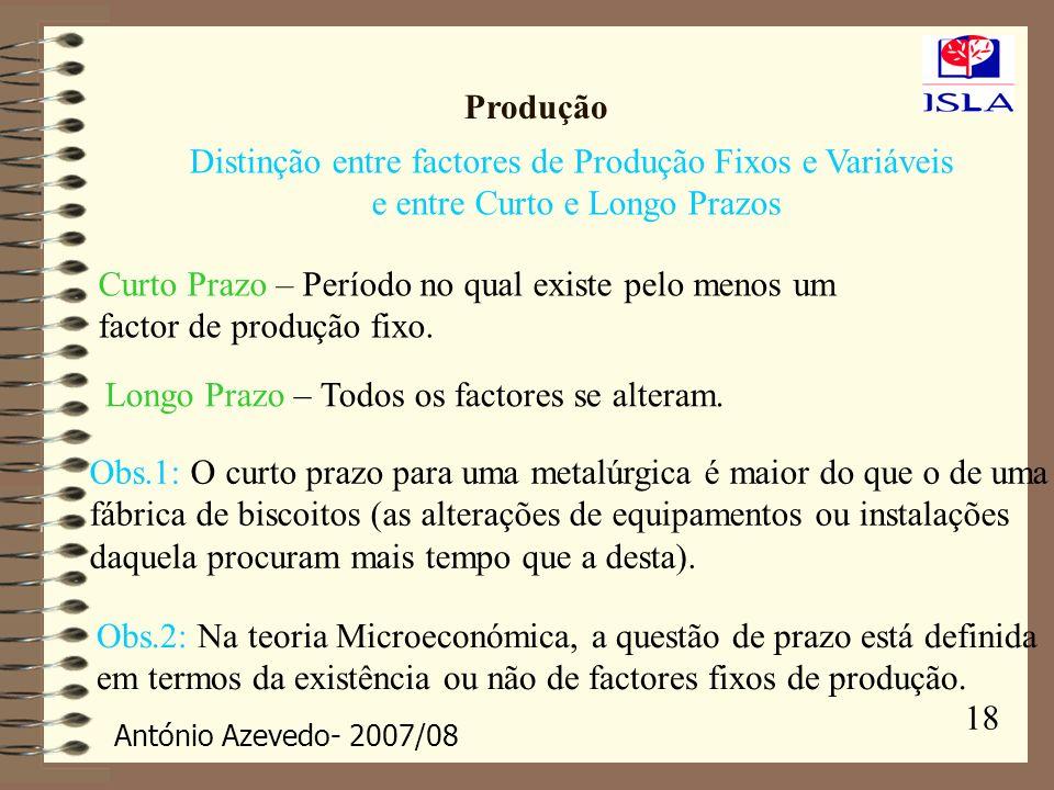 Distinção entre factores de Produção Fixos e Variáveis
