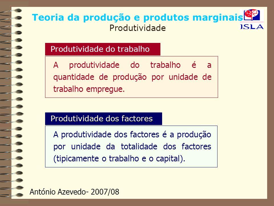 Teoria da produção e produtos marginais Produtividade