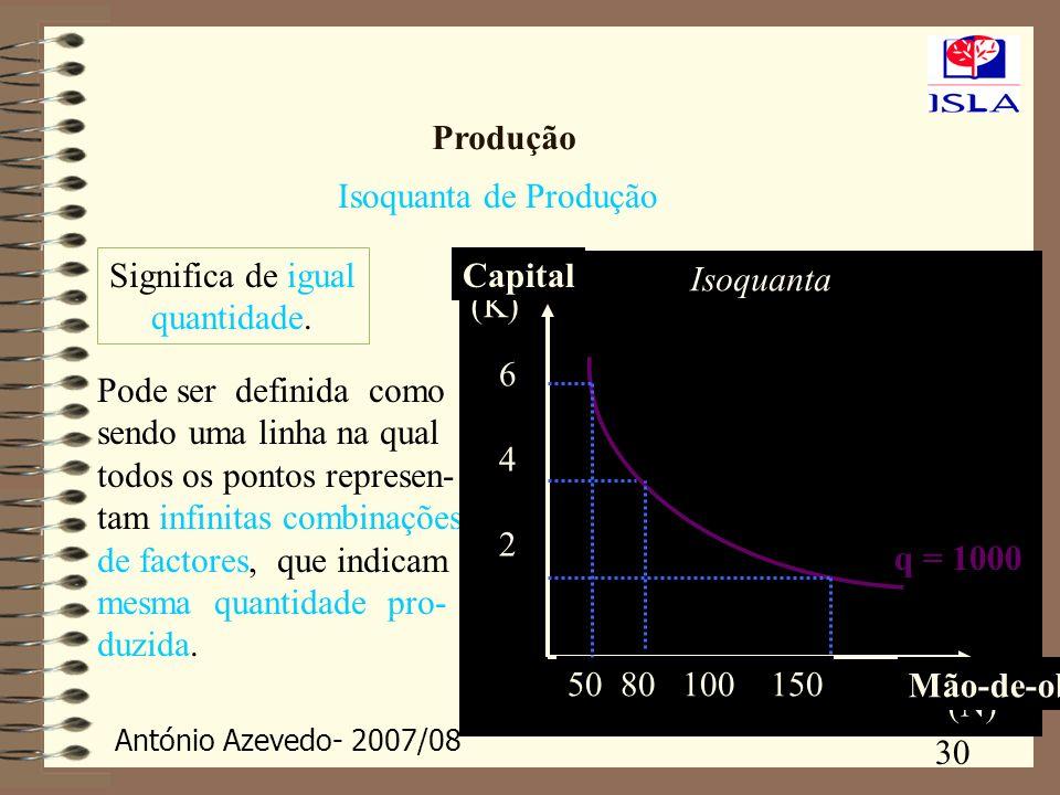ProduçãoIsoquanta de Produção. Significa de igual. quantidade. 6. 4. 2. Isoquanta. (K) 50 80 100 150.
