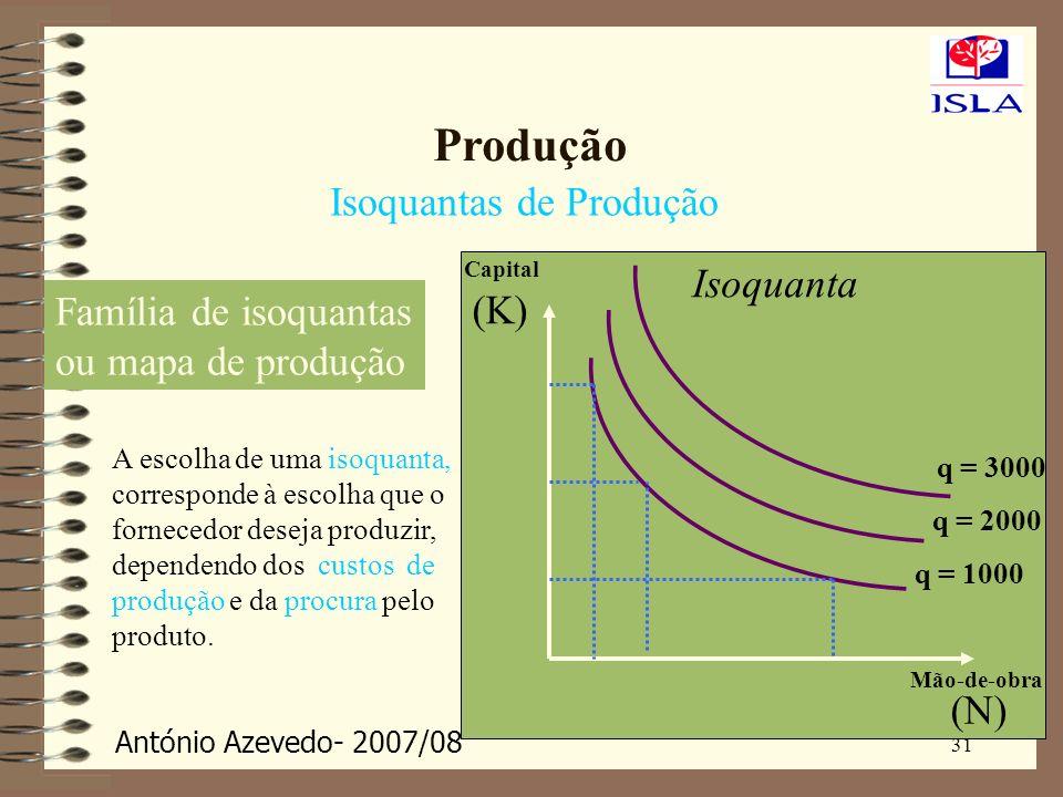 Produção Isoquantas de Produção Isoquanta Família de isoquantas (K)