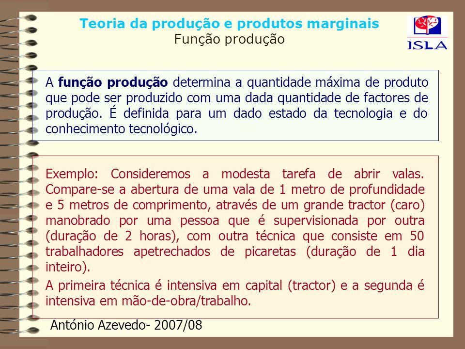 Teoria da produção e produtos marginais Função produção