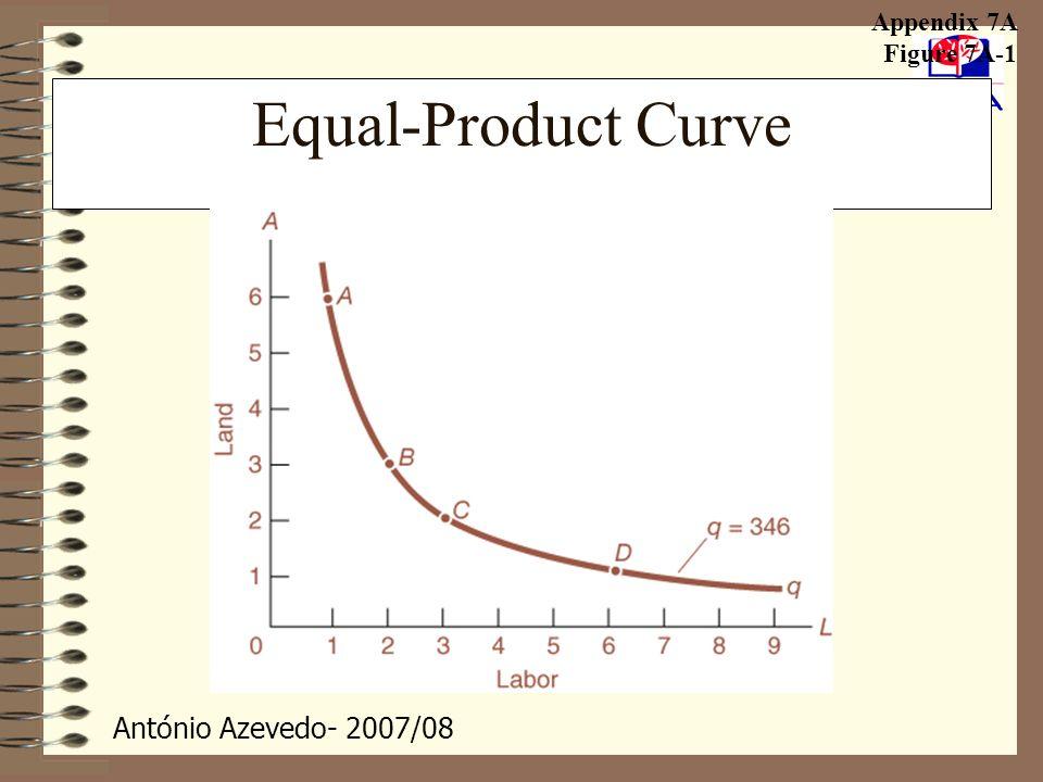 Appendix 7A Figure 7A-1 Equal-Product Curve