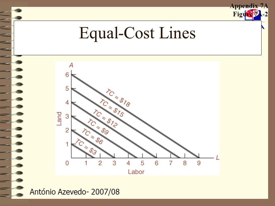 Appendix 7A Figure 7A-2 Equal-Cost Lines