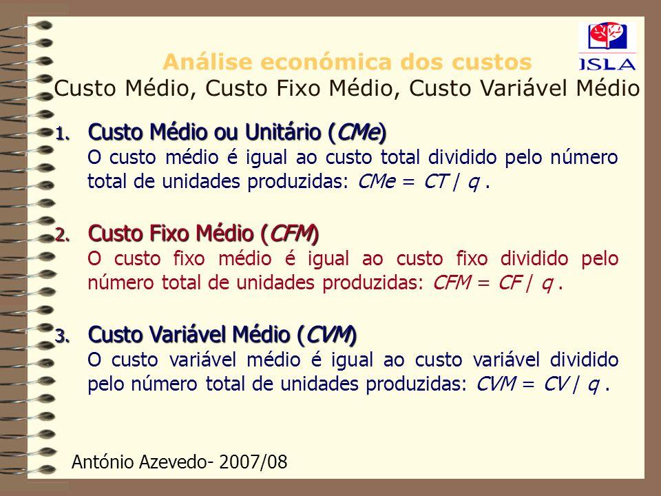 Custo Médio ou Unitário (CMe)