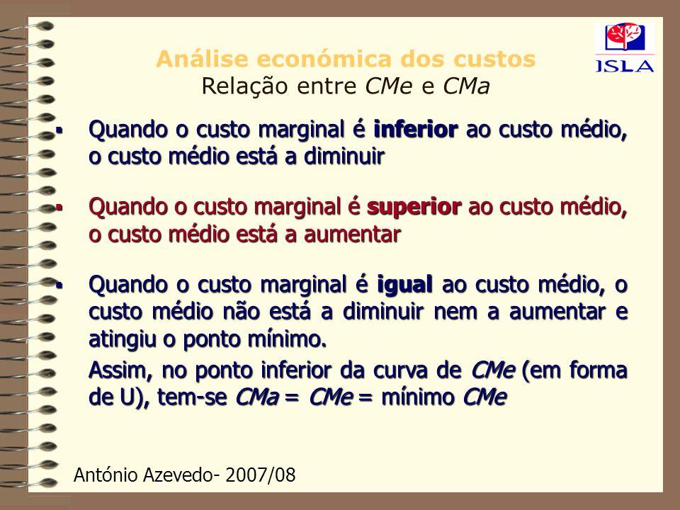 Análise económica dos custos Relação entre CMe e CMa