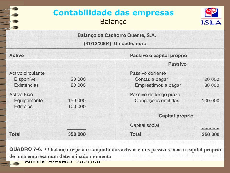 Contabilidade das empresas Balanço