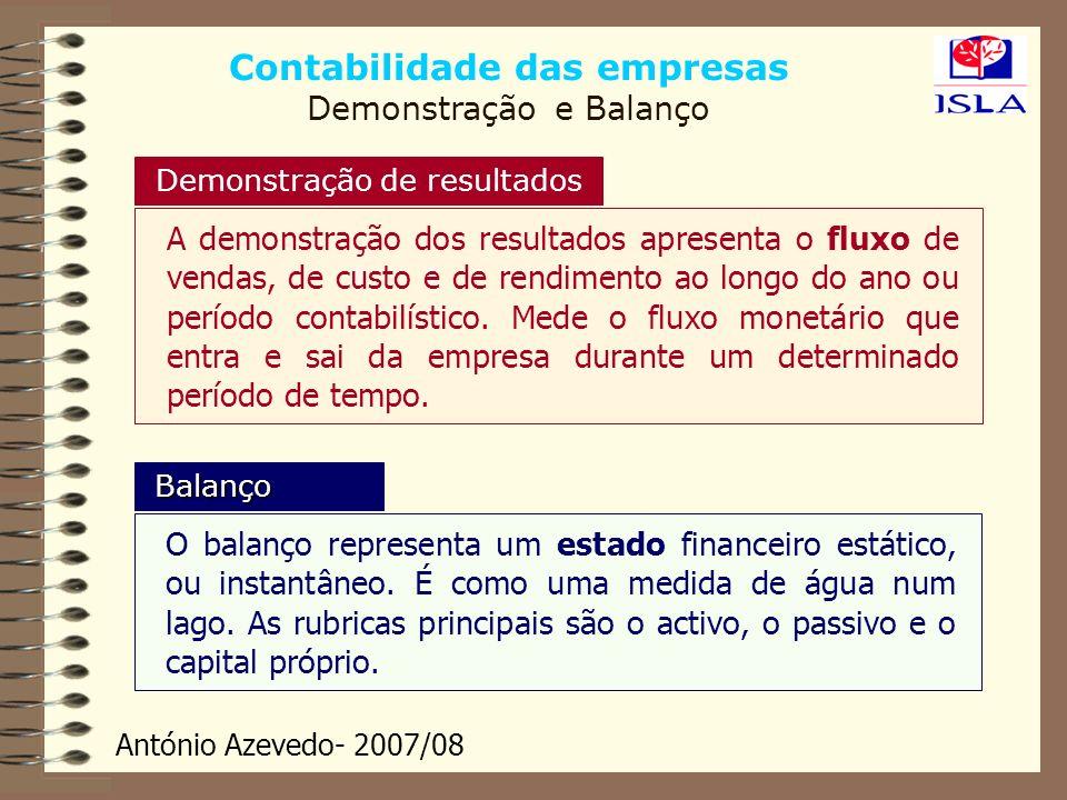 Contabilidade das empresas Demonstração e Balanço