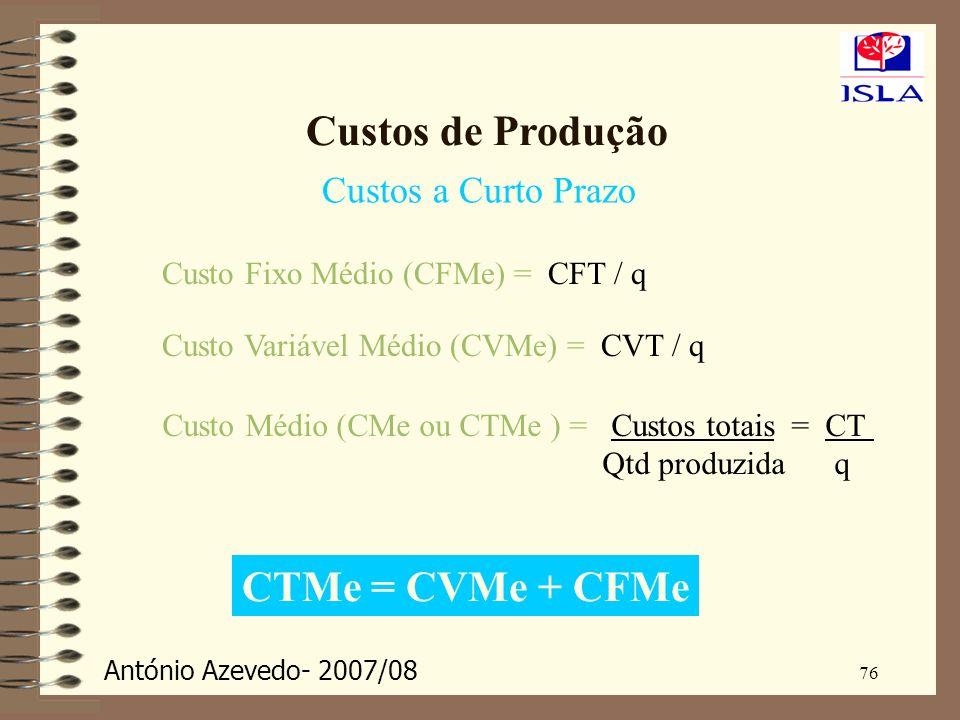 Custos de Produção CTMe = CVMe + CFMe Custos a Curto Prazo