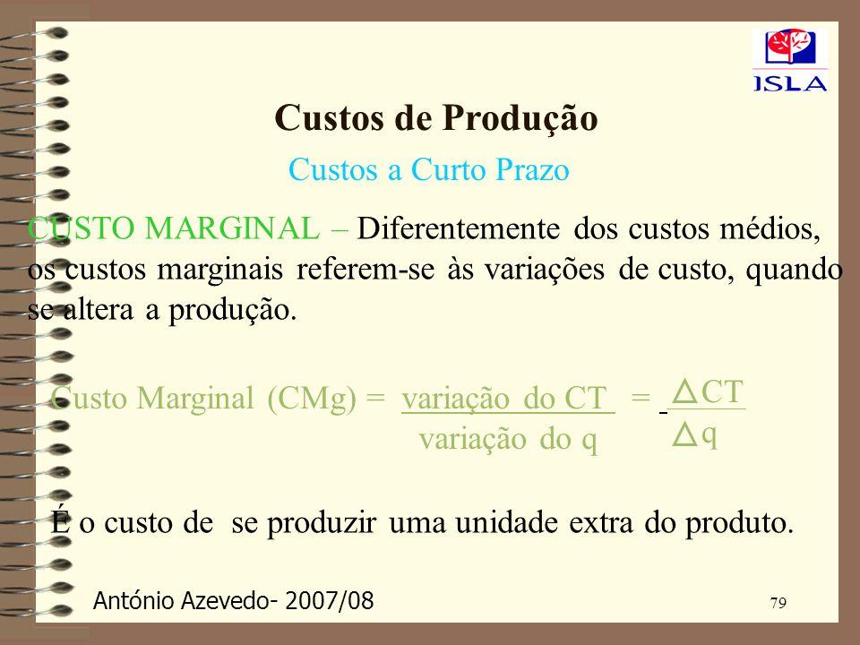 Custos de Produção Custos a Curto Prazo