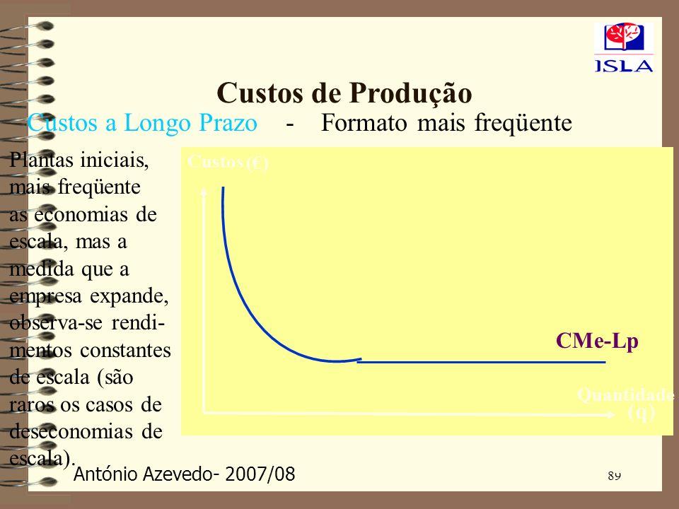 Custos de Produção Custos a Longo Prazo - Formato mais freqüente