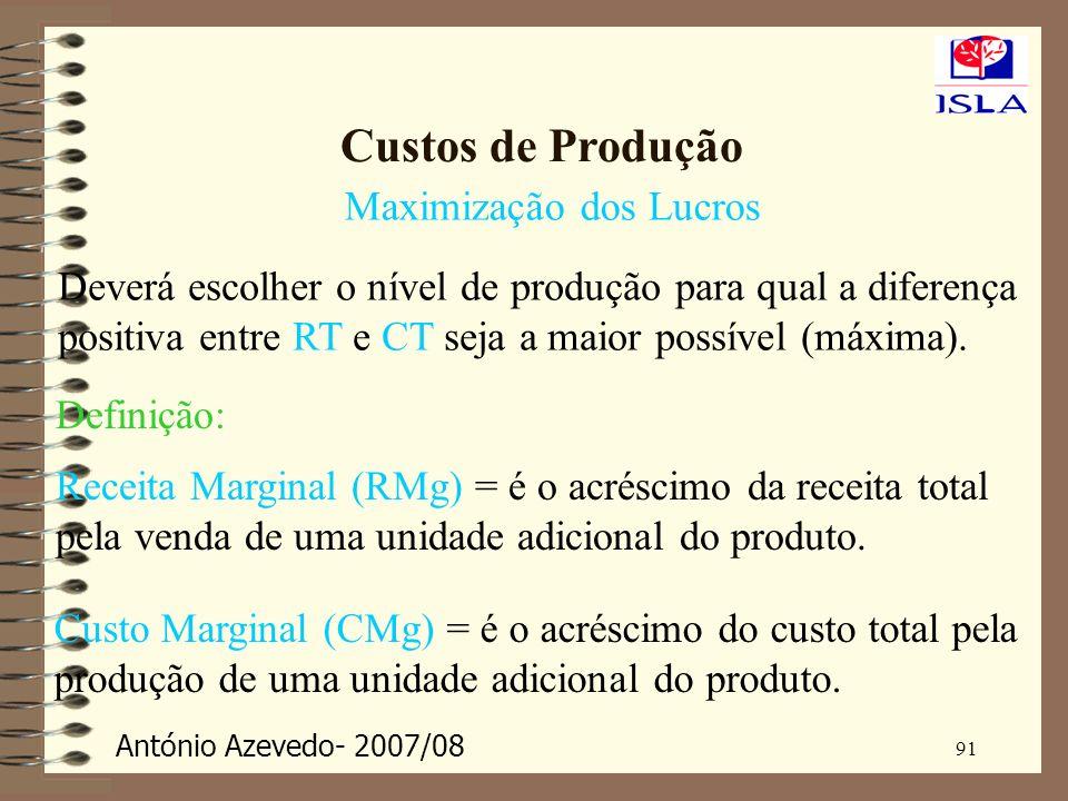 Custos de Produção Maximização dos Lucros