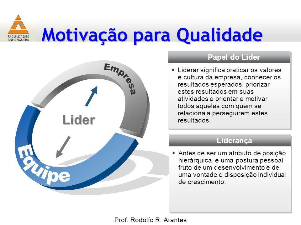 Lider Papel do Líder Empresa Equipe Liderança