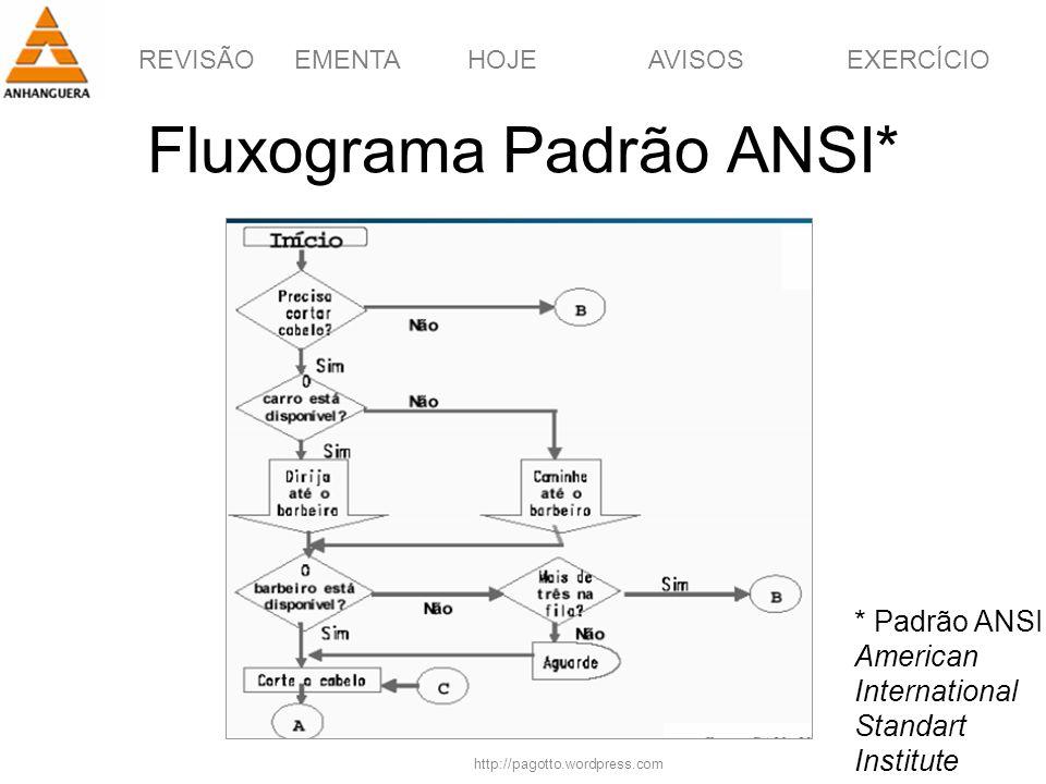 Fluxograma Padrão ANSI*
