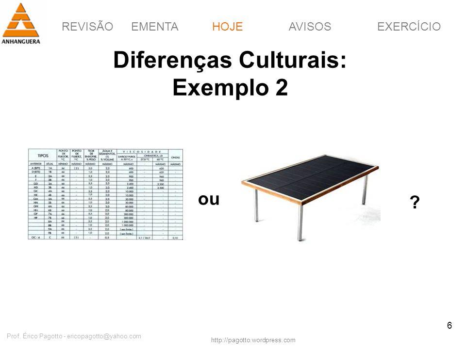 Diferenças Culturais: Exemplo 2
