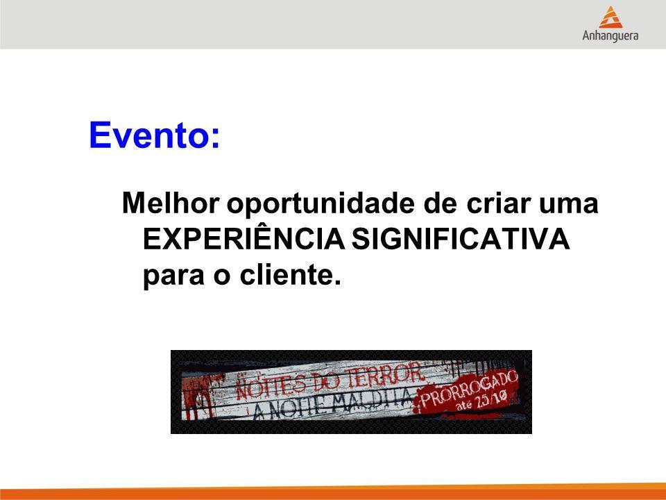 Evento: Melhor oportunidade de criar uma EXPERIÊNCIA SIGNIFICATIVA para o cliente.