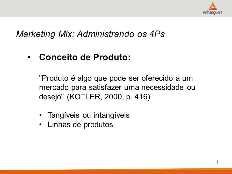 Marketing Mix: Administrando os 4Ps Conceito de Produto: