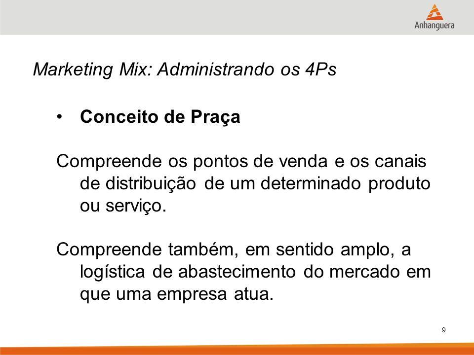 Marketing Mix: Administrando os 4Ps