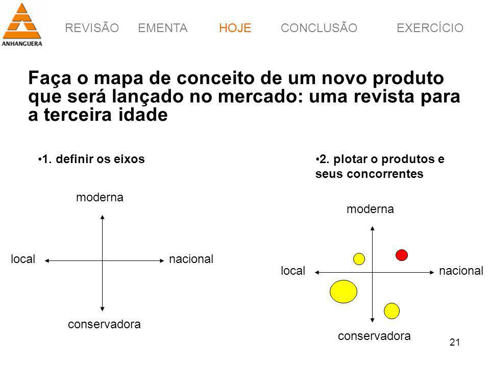HOJE Faça o mapa de conceito de um novo produto que será lançado no mercado: uma revista para a terceira idade.