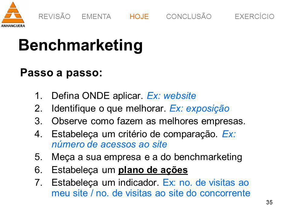 Benchmarketing Passo a passo: Defina ONDE aplicar. Ex: website
