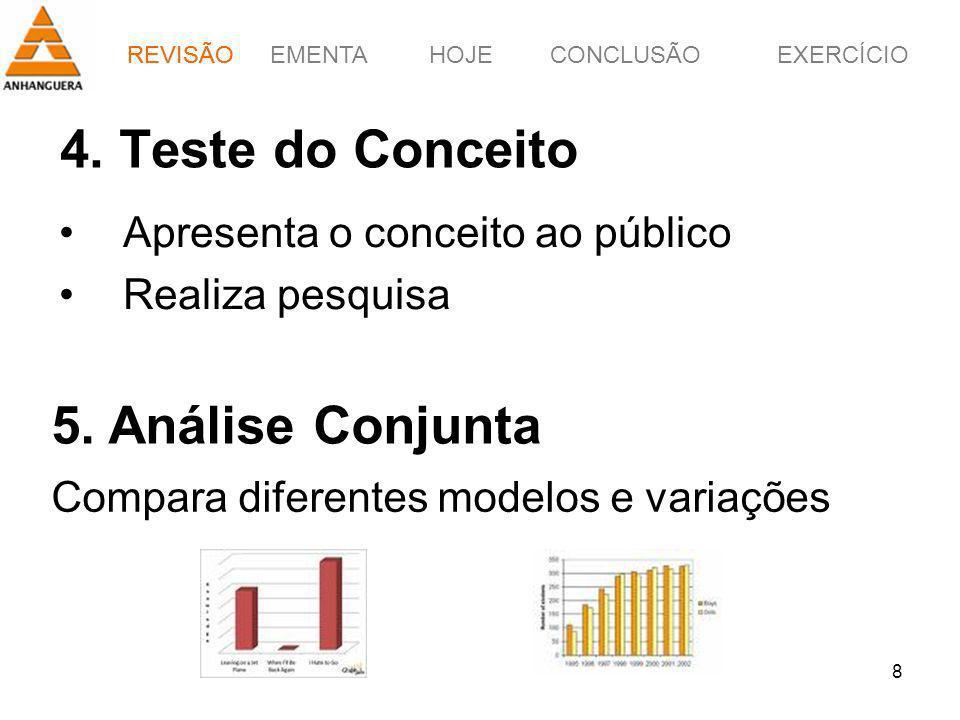 4. Teste do Conceito 5. Análise Conjunta