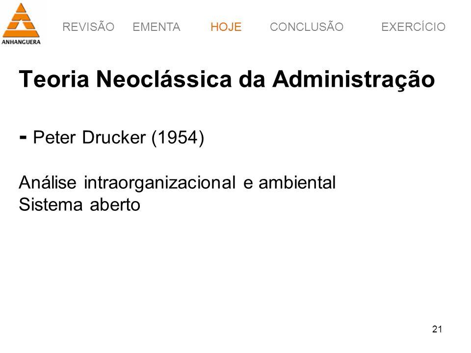 HOJE Teoria Neoclássica da Administração - Peter Drucker (1954) Análise intraorganizacional e ambiental Sistema aberto.