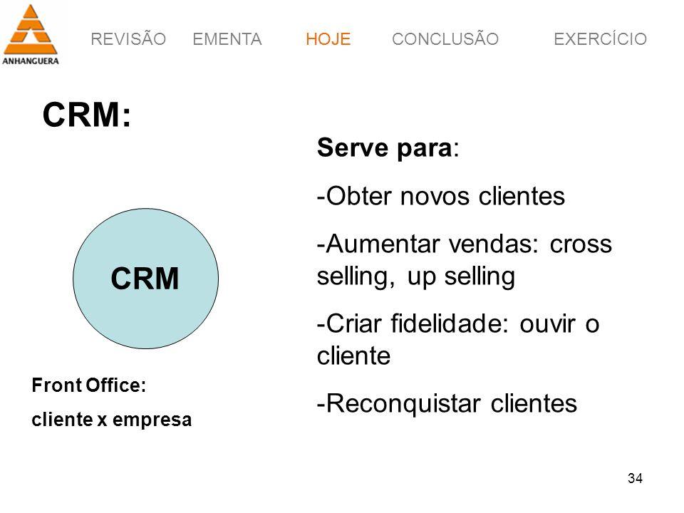 CRM: CRM Serve para: Obter novos clientes