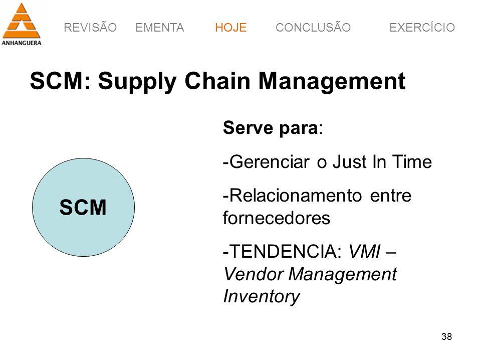 SCM: Supply Chain Management
