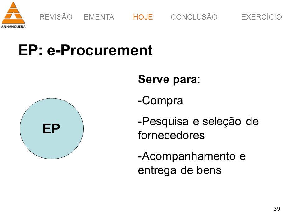EP: e-Procurement EP Serve para: Compra