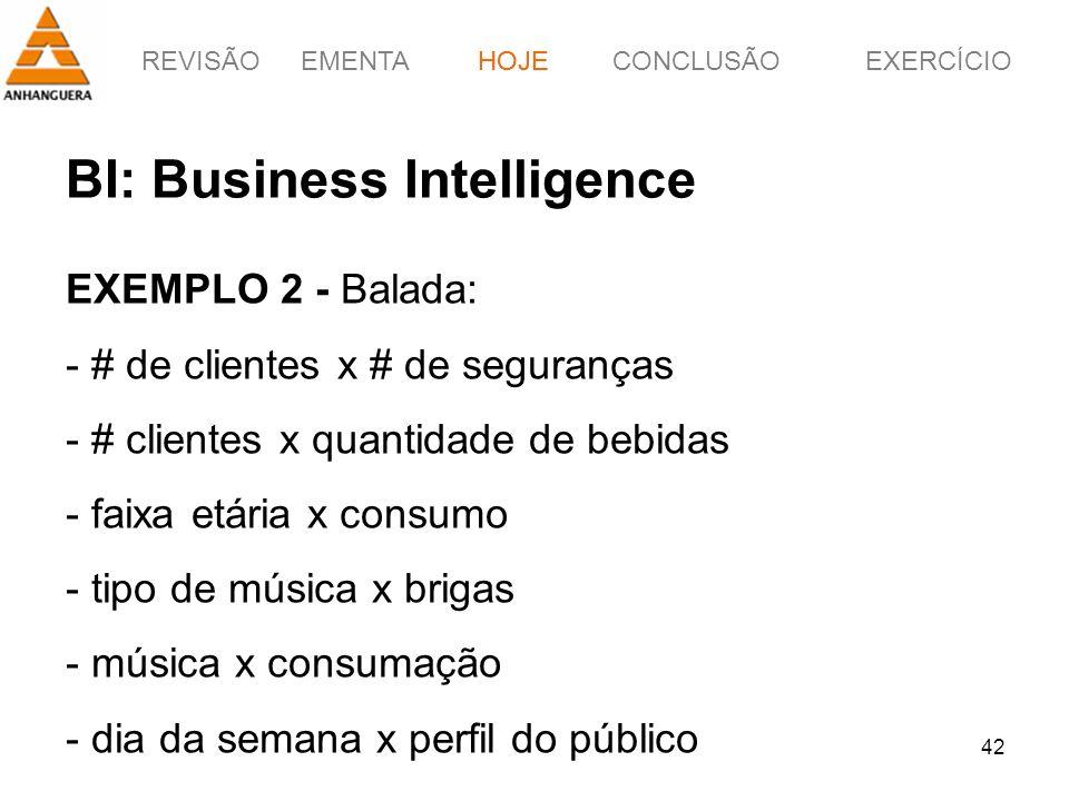 BI: Business Intelligence