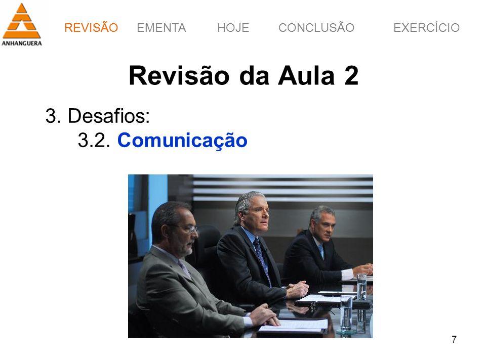REVISÃO Revisão da Aula 2 3. Desafios: 3.2. Comunicação
