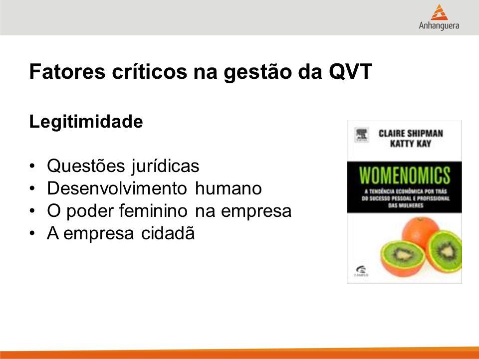 Fatores críticos na gestão da QVT