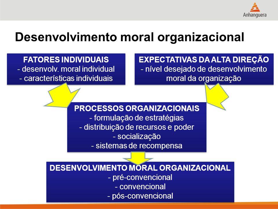 Desenvolvimento moral organizacional