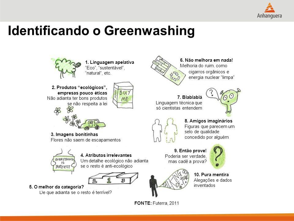 Identificando o Greenwashing