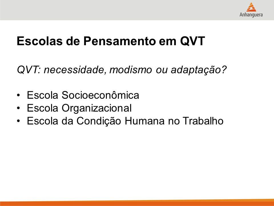 Escolas de Pensamento em QVT