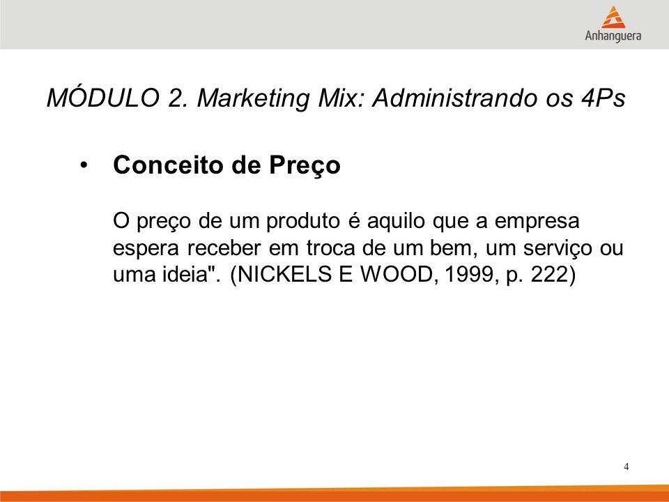 MÓDULO 2. Marketing Mix: Administrando os 4Ps Conceito de Preço