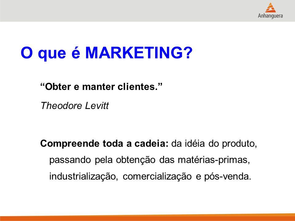 O que é MARKETING Obter e manter clientes. Theodore Levitt