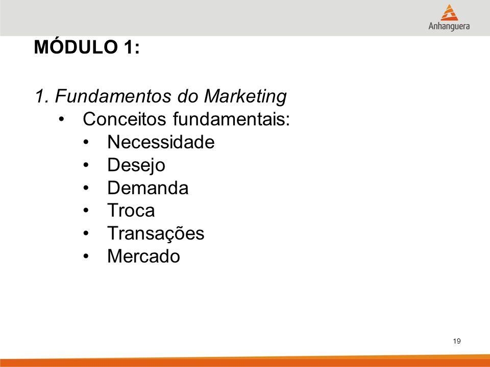 MÓDULO 1:1. Fundamentos do Marketing. Conceitos fundamentais: Necessidade. Desejo. Demanda. Troca. Transações.