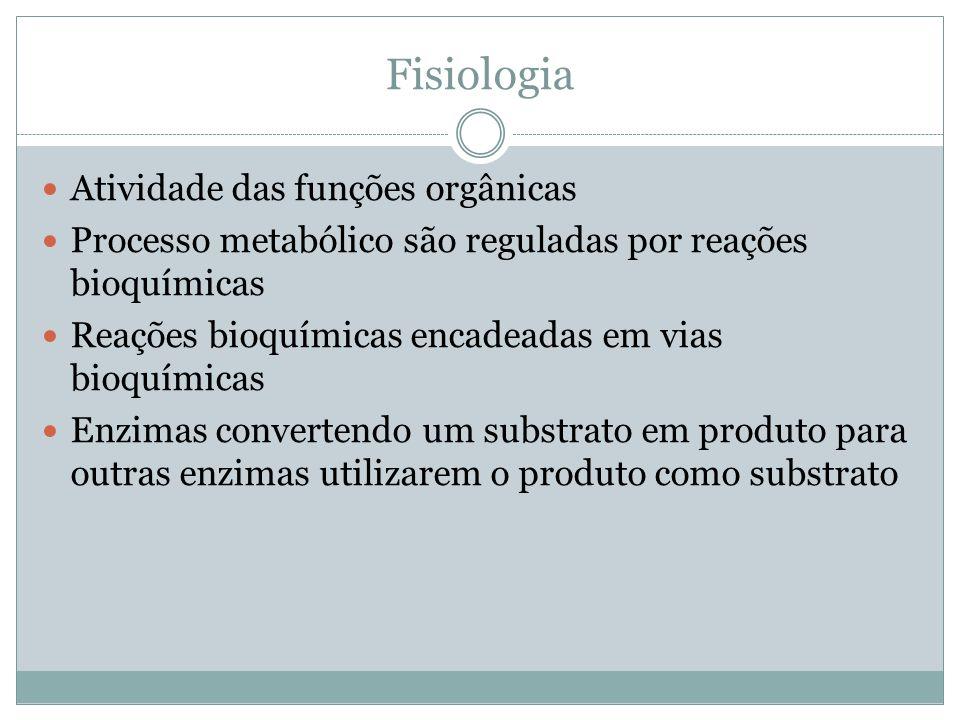 Fisiologia Atividade das funções orgânicas