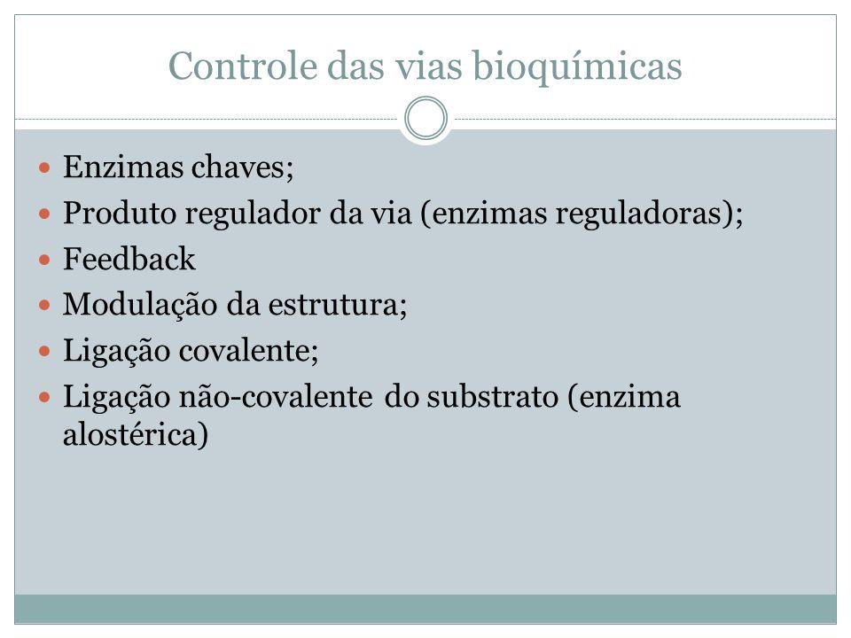 Controle das vias bioquímicas