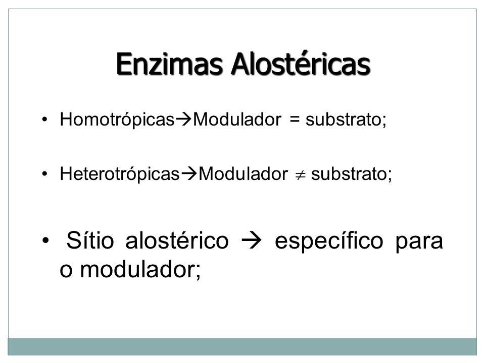 Enzimas Alostéricas Sítio alostérico  específico para o modulador;