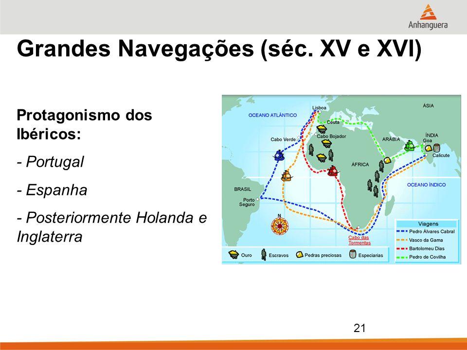 Grandes Navegações (séc. XV e XVI)